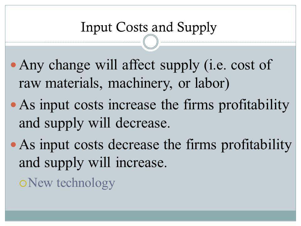 Input Costs and Supply Any change will affect supply (i.e.