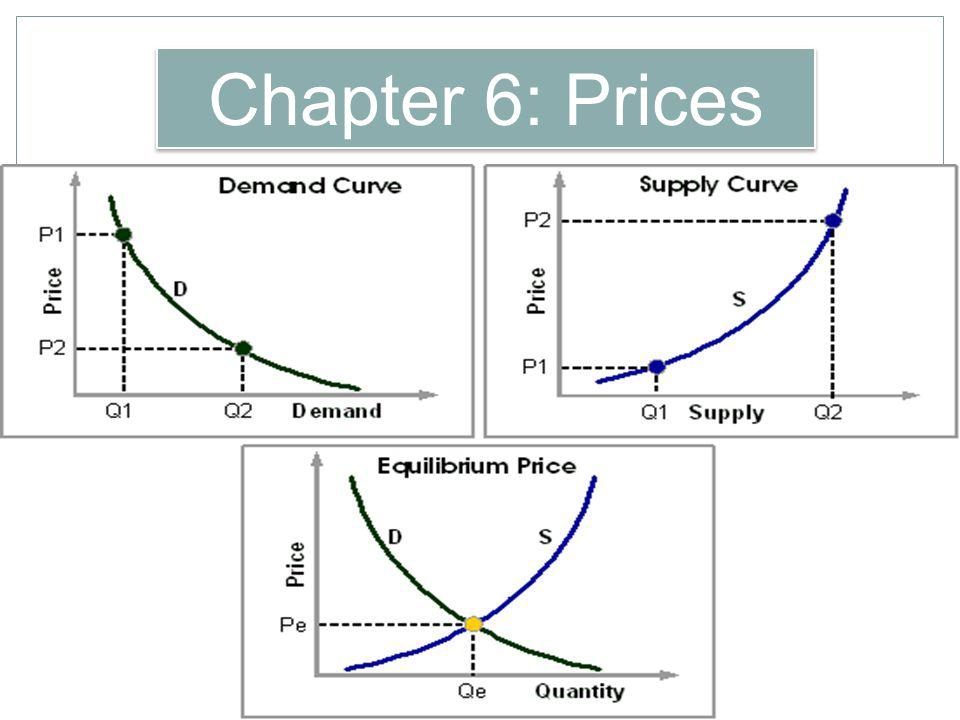 ESSENTIAL QUESTIONS: CHAPTER 6 Chapter 6: Prices