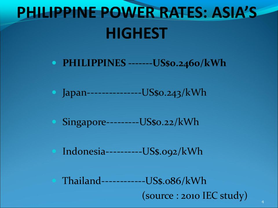 PHILIPPINE POWER RATES: ASIAS HIGHEST PHILIPPINES -------US$0.2460/kWh Japan---------------US$0.243/kWh Singapore---------US$0.22/kWh Indonesia-------
