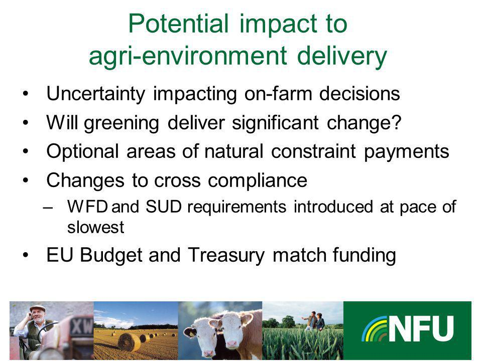 The NFU champions British farming and provides professional representation and services to its farmer and grower members Potential impact to agri-environment delivery Uncertainty impacting on-farm decisions Will greening deliver significant change.