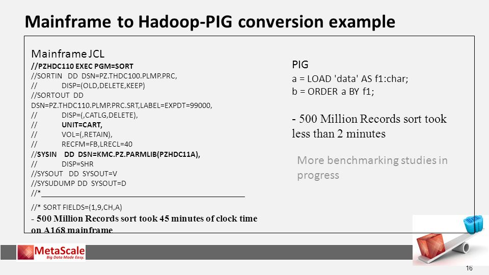16 Mainframe to Hadoop-PIG conversion example Mainframe JCL //PZHDC110 EXEC PGM=SORT //SORTIN DD DSN=PZ.THDC100.PLMP.PRC, // DISP=(OLD,DELETE,KEEP) //SORTOUT DD DSN=PZ.THDC110.PLMP.PRC.SRT,LABEL=EXPDT=99000, // DISP=(,CATLG,DELETE), // UNIT=CART, // VOL=(,RETAIN), // RECFM=FB,LRECL=40 //SYSIN DD DSN=KMC.PZ.PARMLIB(PZHDC11A), // DISP=SHR //SYSOUT DD SYSOUT=V //SYSUDUMP DD SYSOUT=D //*__________________________________________________ //* SORT FIELDS=(1,9,CH,A) - 500 Million Records sort took 45 minutes of clock time on A168 mainframe PIG a = LOAD data AS f1:char; b = ORDER a BY f1; - 500 Million Records sort took less than 2 minutes More benchmarking studies in progress