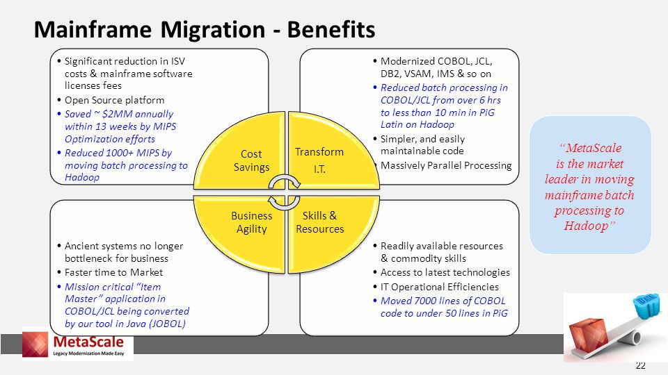 22 Mainframe Migration - Benefits MetaScale is the market leader in moving mainframe batch processing to Hadoop Readily available resources & commodity skills Access to latest technologies IT Operational Efficiencies Moved 7000 lines of COBOL code to under 50 lines in PiG Ancient systems no longer bottleneck for business Faster time to Market Mission critical Item Master application in COBOL/JCL being converted by our tool in Java (JOBOL) Modernized COBOL, JCL, DB2, VSAM, IMS & so on Reduced batch processing in COBOL/JCL from over 6 hrs to less than 10 min in PiG Latin on Hadoop Simpler, and easily maintainable code Massively Parallel Processing Significant reduction in ISV costs & mainframe software licenses fees Open Source platform Saved ~ $2MM annually within 13 weeks by MIPS Optimization efforts Reduced 1000+ MIPS by moving batch processing to Hadoop Cost Savings Transform I.T.