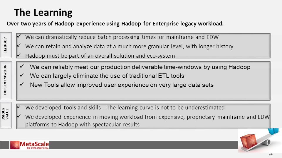 24 The Learning HADOOP We can dramatically reduce batch processing times for mainframe and EDW We can retain and analyze data at a much more granular