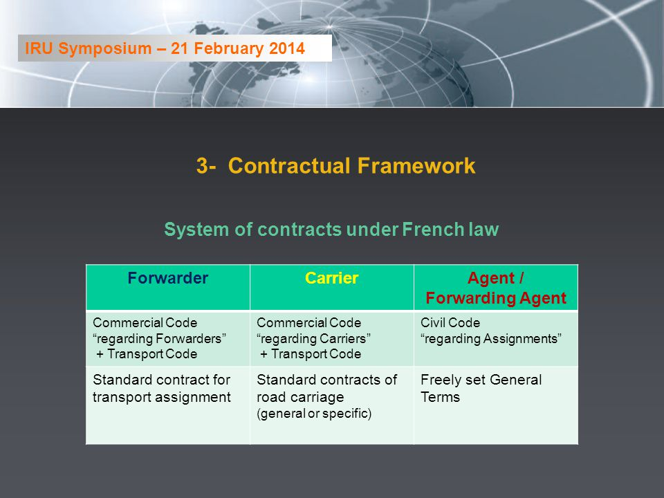 3- Contractual Framework IRU Symposium – 21 February 2014 ForwarderCarrierAgent / Forwarding Agent Commercial Code regarding Forwarders + Transport Code Commercial Code regarding Carriers + Transport Code Civil Code regarding Assignments Standard contract for transport assignment Standard contracts of road carriage (general or specific) Freely set General Terms System of contracts under French law