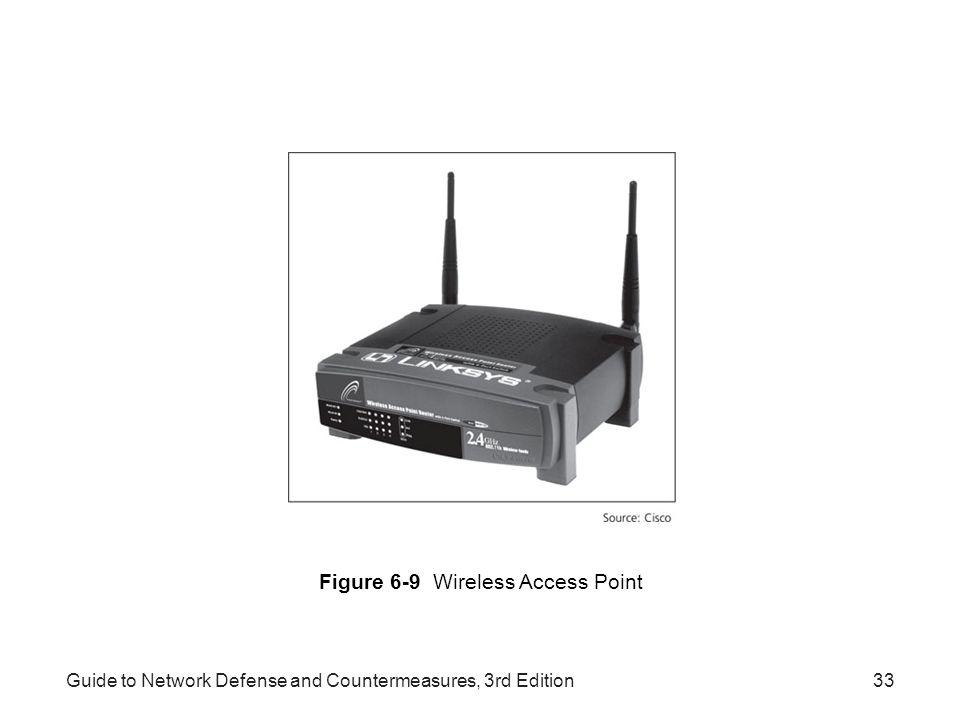 Guide to Network Defense and Countermeasures, 3rd Edition33 Figure 6-9 Wireless Access Point