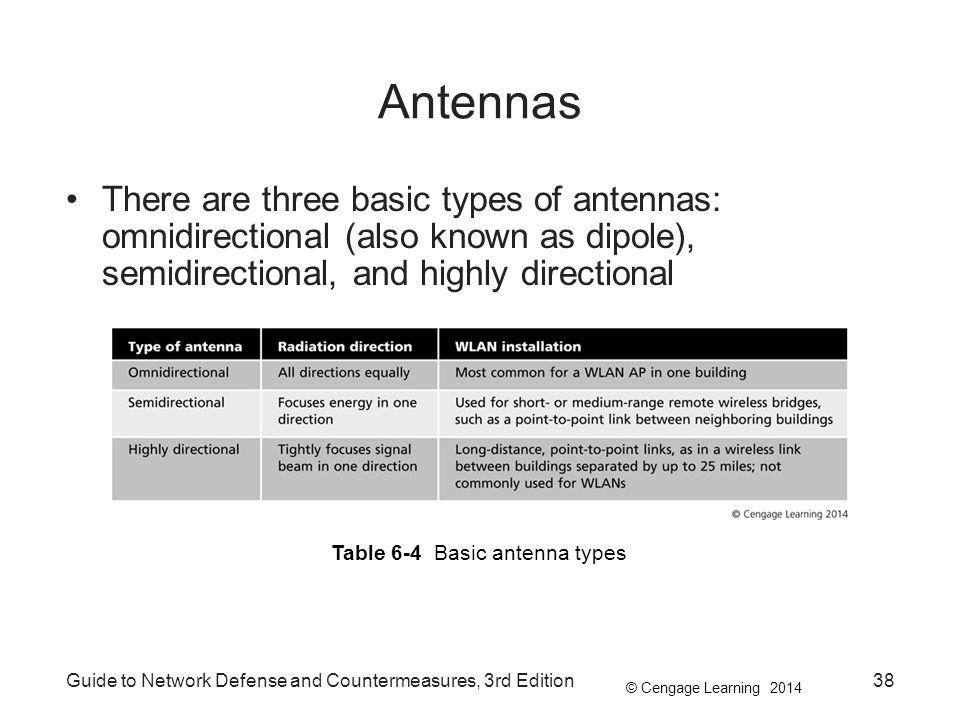 © Cengage Learning 2014 Guide to Network Defense and Countermeasures, 3rd Edition38 Antennas There are three basic types of antennas: omnidirectional