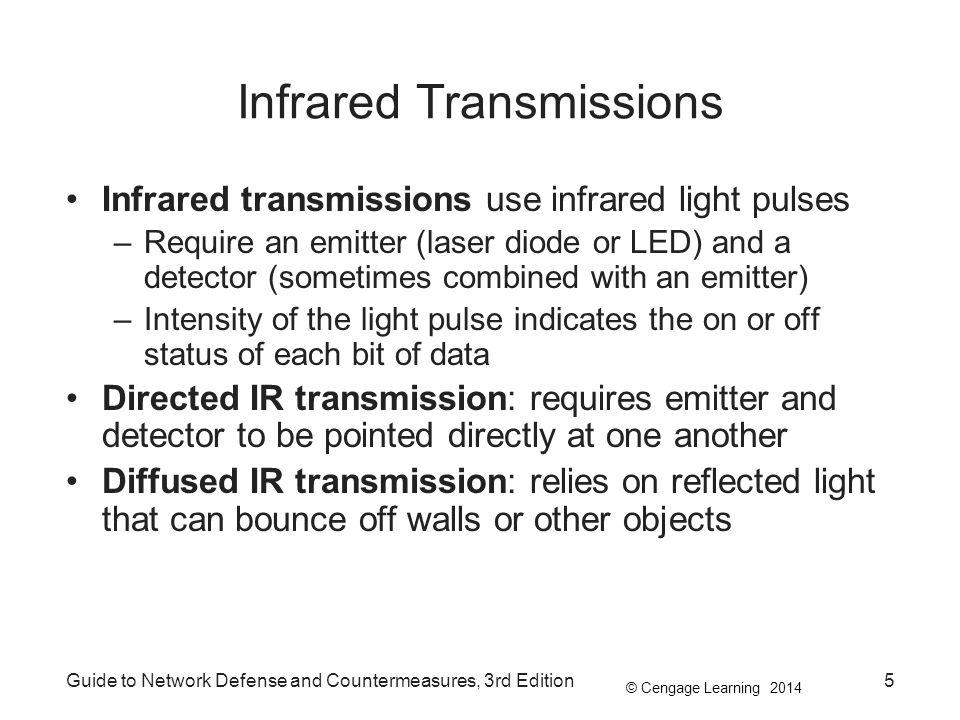 © Cengage Learning 2014 Guide to Network Defense and Countermeasures, 3rd Edition5 Infrared Transmissions Infrared transmissions use infrared light pu