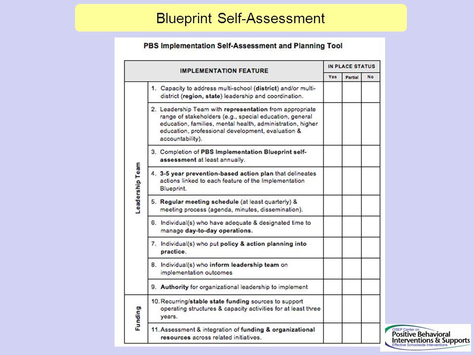 Blueprint Self-Assessment