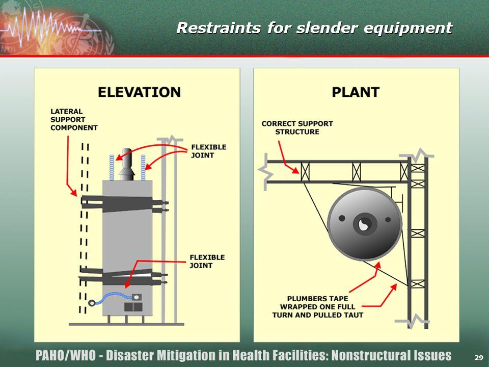 29 Restraints for slender equipment 29