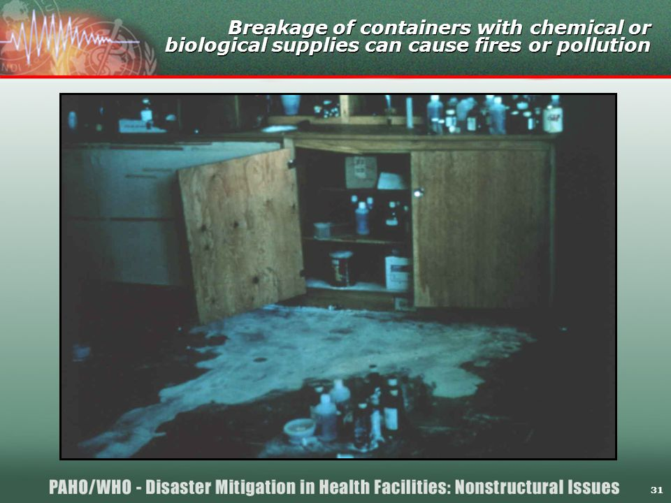 31 Breakage of containers with chemical or biological supplies can cause fires or pollution