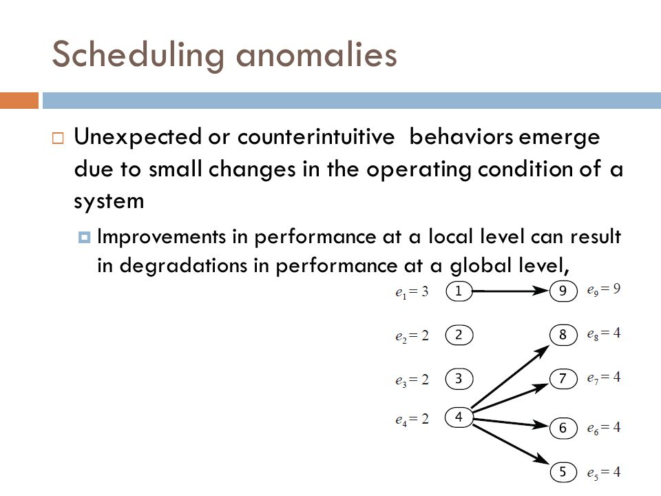 Scheduling anomalies Unexpected or counterintuitive behaviors emerge due to small changes in the operating condition of a system Improvements in perfo
