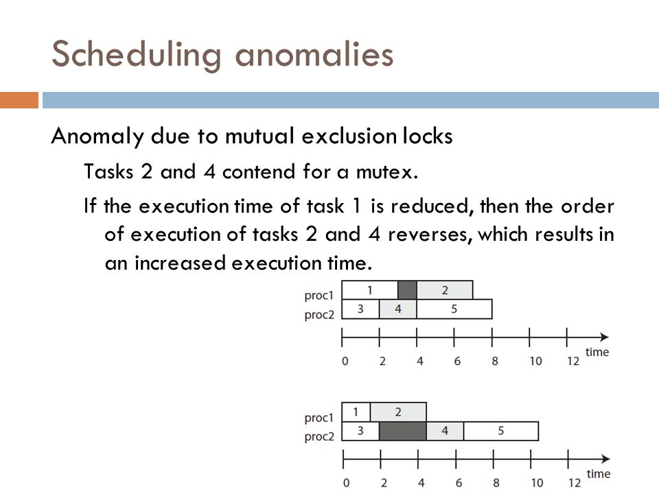 Scheduling anomalies Anomaly due to mutual exclusion locks Tasks 2 and 4 contend for a mutex.