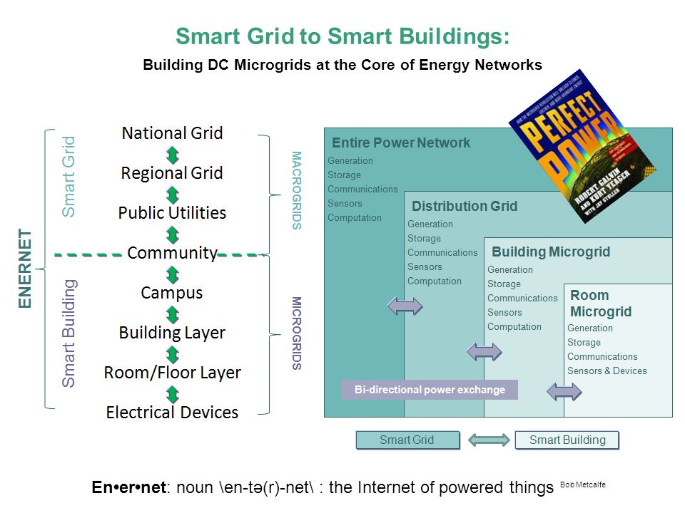 Smart Grid to Smart Buildings: Building DC Microgrids at the Core of Energy Networks Enernet: noun \en-tə(r)-net\ : the Internet of powered things Bob Metcalfe