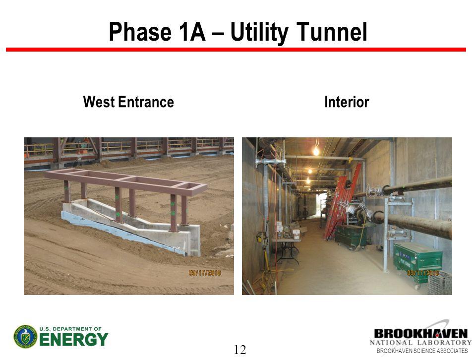 12 BROOKHAVEN SCIENCE ASSOCIATES Phase 1A – Utility Tunnel West EntranceInterior