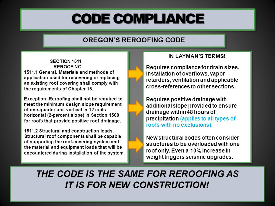 CODE COMPLIANCE OREGONS REROOFING CODE SECTION 1511 REROOFING 1511.1 General. Materials and methods of application used for recovering or replacing an