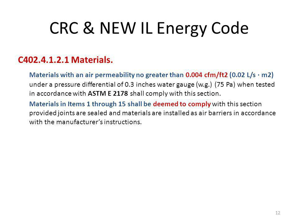 CRC & NEW IL Energy Code C402.4.1.2.1 Materials.