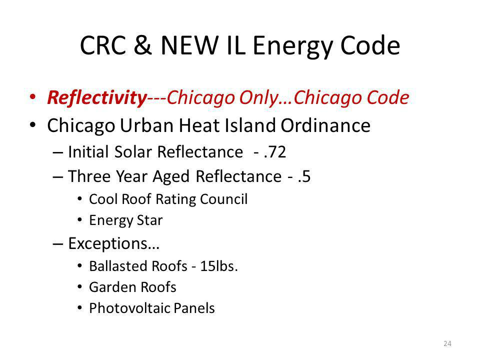 CRC & NEW IL Energy Code Reflectivity---Chicago Only…Chicago Code Chicago Urban Heat Island Ordinance – Initial Solar Reflectance -.72 – Three Year Aged Reflectance -.5 Cool Roof Rating Council Energy Star – Exceptions… Ballasted Roofs - 15lbs.