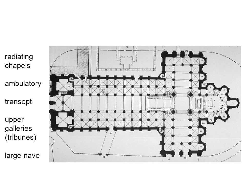 radiating chapels ambulatory transept upper galleries (tribunes) large nave