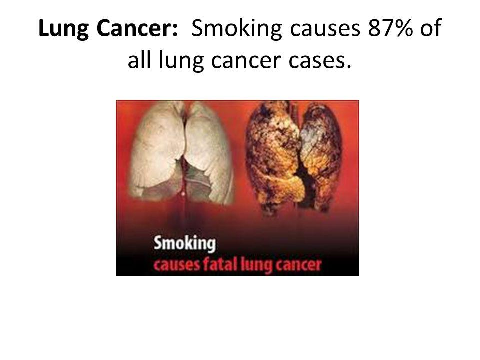 Lung Cancer: Smoking causes 87% of all lung cancer cases.