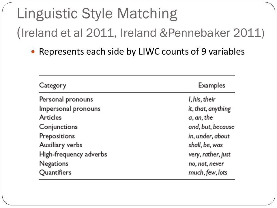 Linguistic Style Matching ( Ireland et al 2011, Ireland &Pennebaker 2011) Represents each side by LIWC counts of 9 variables