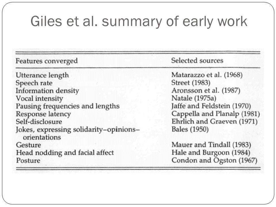 Giles et al. summary of early work a