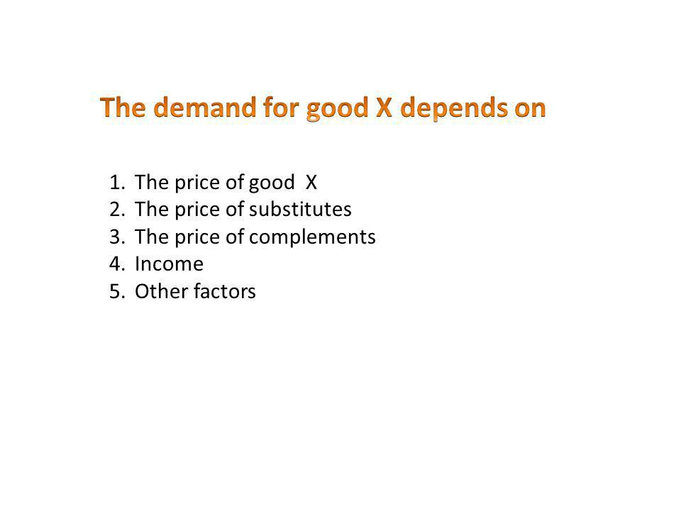 1.The price of good X 2.The price of substitutes 3.The price of complements 4.Income 5.Other factors