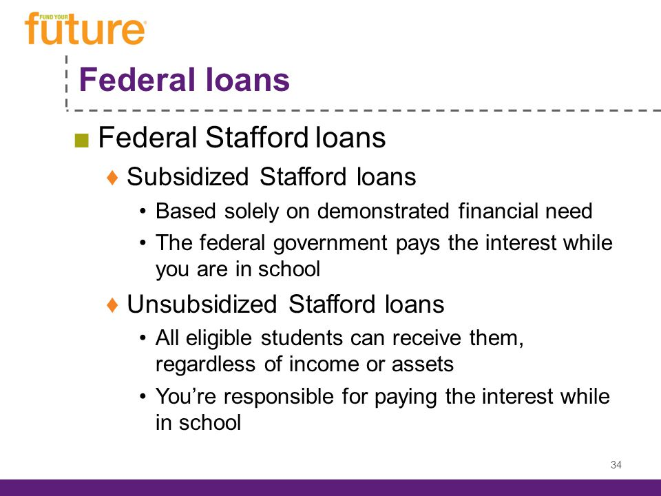 Federal loans Federal Stafford loans Subsidized Stafford loans Based solely on demonstrated financial need The federal government pays the interest while you are in school Unsubsidized Stafford loans All eligible students can receive them, regardless of income or assets Youre responsible for paying the interest while in school 34
