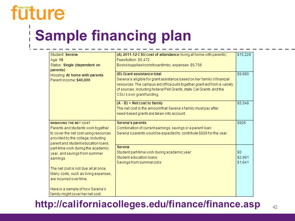 Sample financing plan http://californiacolleges.edu/finance/finance.asp 42 Student: Serena Age: 18 Status: Single (dependent on parents) Housing: At home with parents Parent income: $40,000 (A) 2011-12 CSU cost of attendance (living at home with parents): Fees/tuition: $5,472 Books/supplies/room/board/misc.
