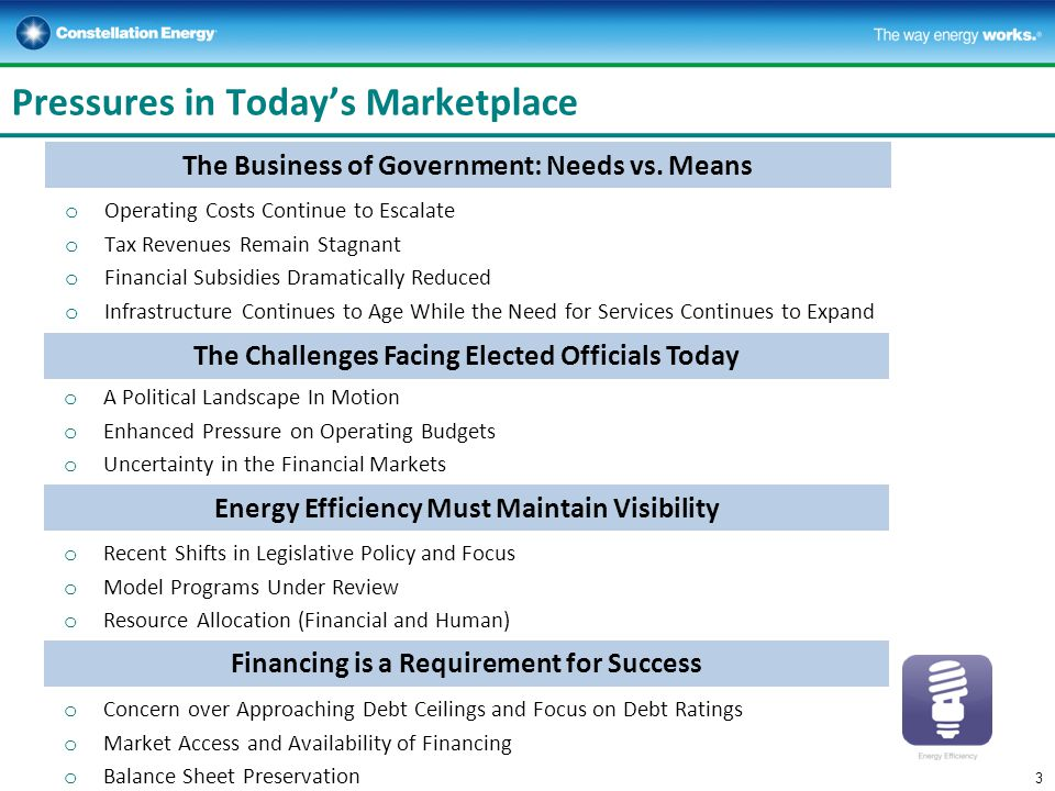 Pressures in Todays Marketplace o A Political Landscape In Motion o Enhanced Pressure on Operating Budgets o Uncertainty in the Financial Markets 3 The Challenges Facing Elected Officials Today Energy Efficiency Must Maintain Visibility o Recent Shifts in Legislative Policy and Focus o Model Programs Under Review o Resource Allocation (Financial and Human) The Business of Government: Needs vs.