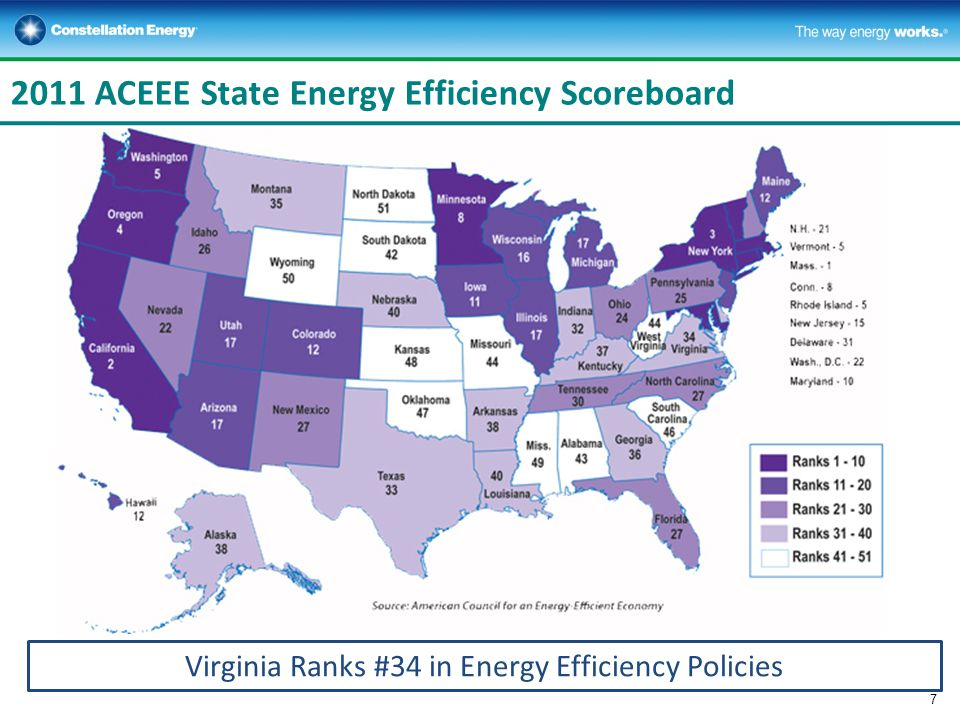2011 ACEEE State Energy Efficiency Scoreboard 7 Virginia Ranks #34 in Energy Efficiency Policies