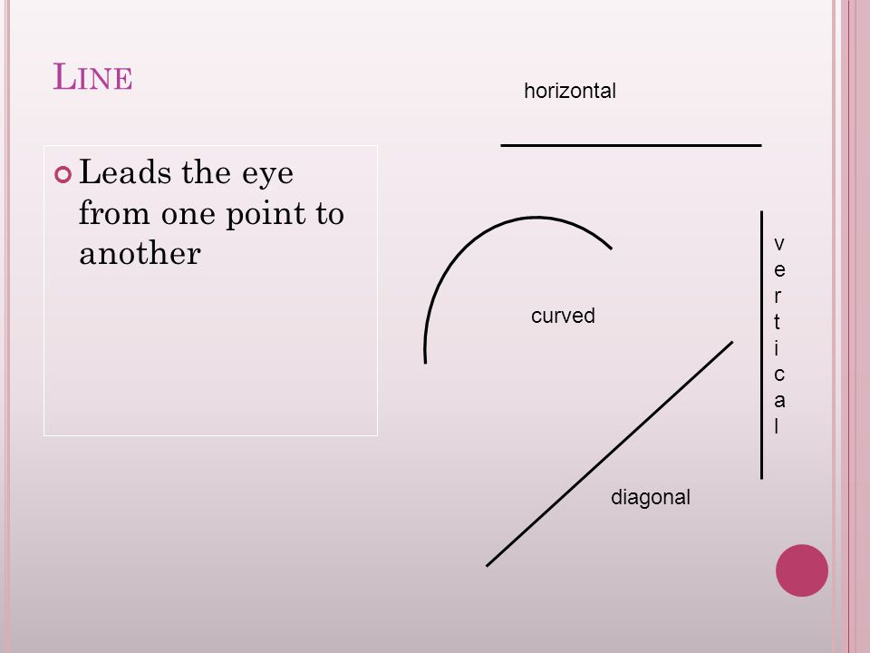 L INE Leads the eye from one point to another horizontal curved verticalvertical diagonal