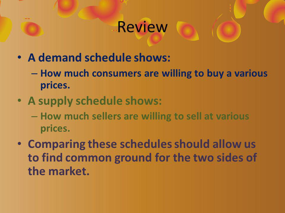 Review A demand schedule shows: – How much consumers are willing to buy a various prices.