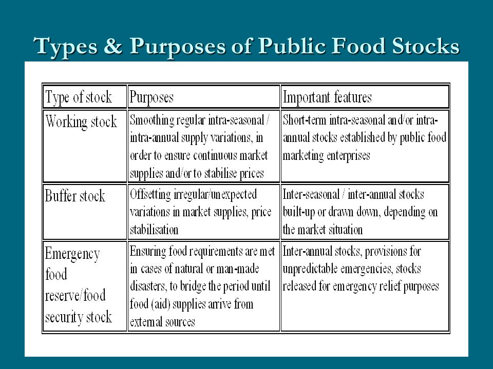 Types & Purposes of Public Food Stocks