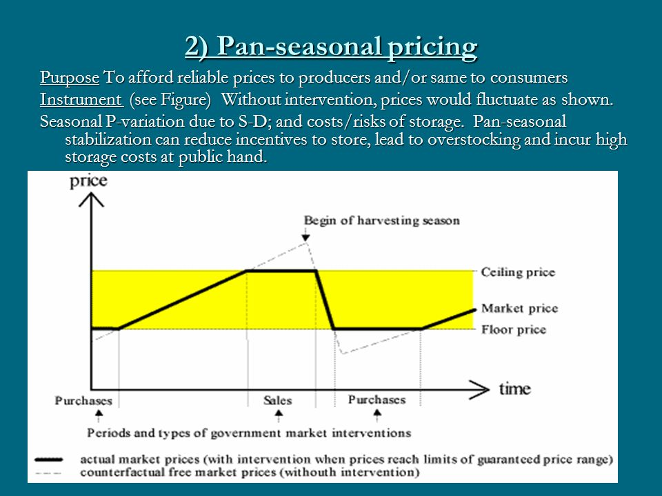 2) Pan-seasonal pricing Purpose To afford reliable prices to producers and/or same to consumers Instrument (see Figure) Without intervention, prices w