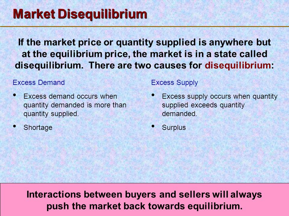 123 Go To Section: If the market price or quantity supplied is anywhere but at the equilibrium price, the market is in a state called disequilibrium.