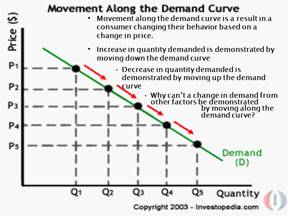 123 Go To Section: Shifting the Whole Demand Curve Chapter 4, Section 2 3333 1111 What else do you think could influence YOUR demand for a product?