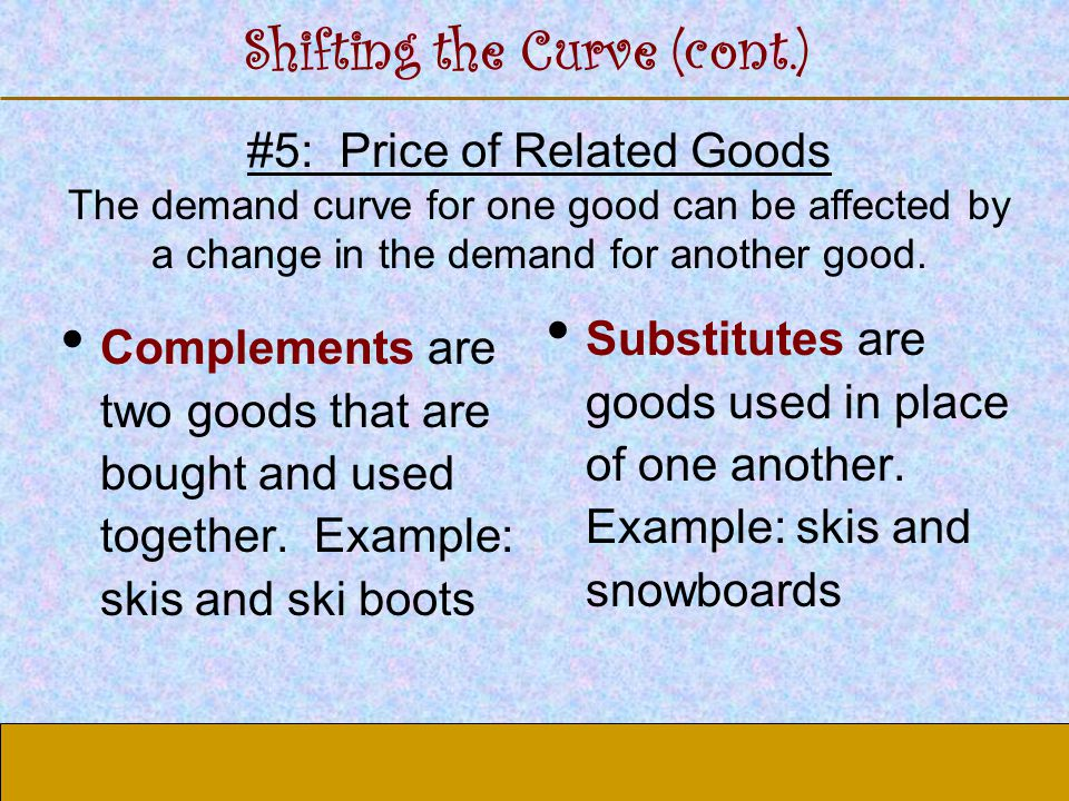 123 Go To Section: Shifting the Curve (cont.) Complements are two goods that are bought and used together. Example: skis and ski boots Substitutes are
