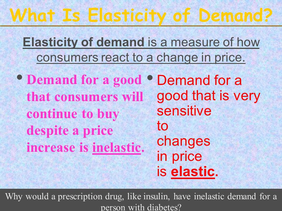 123 Go To Section: What Is Elasticity of Demand? Demand for a good that consumers will continue to buy despite a price increase is inelastic. Elastici