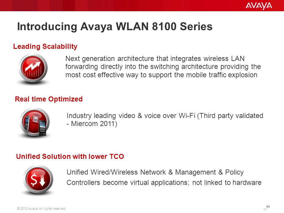 © 2012 Avaya. All rights reserved. 11 Introducing Avaya WLAN 8100 Series Unified Solution with lower TCO Real time Optimized Leading Scalability Next