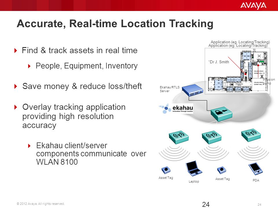 © 2012 Avaya. All rights reserved. 24 Accurate, Real-time Location Tracking 24 Laptop Asset Tag Ekahau RTLS Server Application (eg. Locating/Tracking)