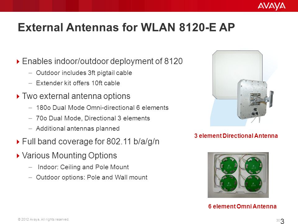 © 2012 Avaya. All rights reserved. 30 External Antennas for WLAN 8120-E AP Enables indoor/outdoor deployment of 8120 –Outdoor includes 3ft pigtail cab