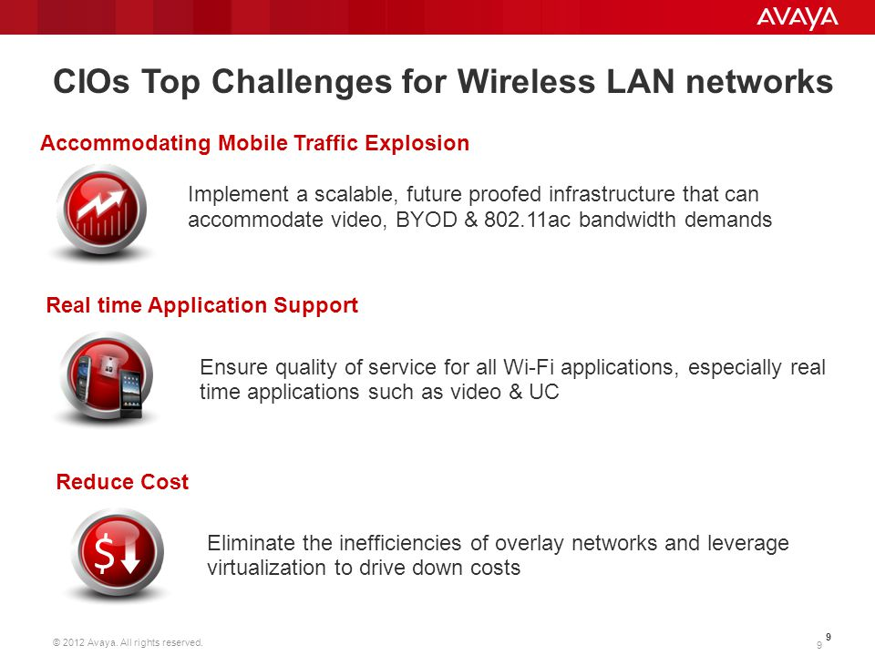 © 2012 Avaya. All rights reserved. 9 9 CIOs Top Challenges for Wireless LAN networks Eliminate the inefficiencies of overlay networks and leverage vir