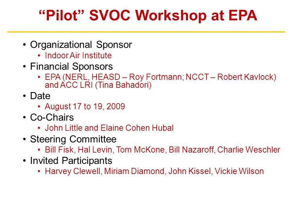 Pilot SVOC Workshop at EPA Organizational Sponsor Indoor Air Institute Financial Sponsors EPA (NERL, HEASD – Roy Fortmann; NCCT – Robert Kavlock) and