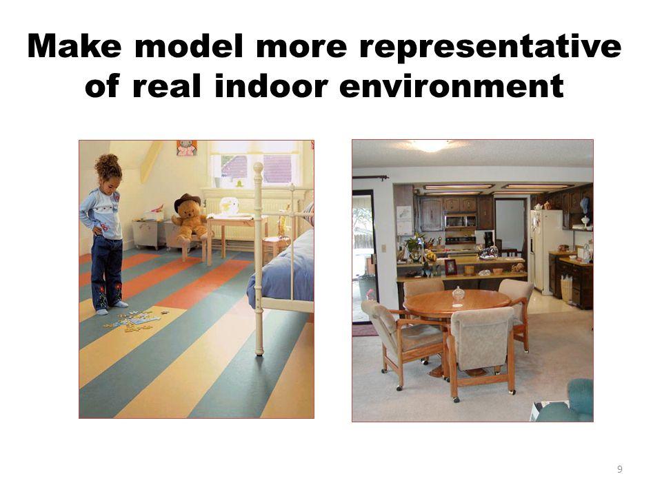 Make model more representative of real indoor environment 9