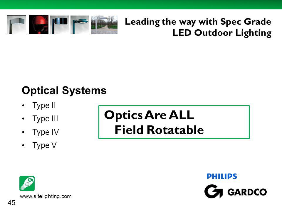 www.sitelighting.com http://www.case-mate.com/iPhone-3G-Cases/Case-Mate-iPhone-3G--3GS-Say-What- Cases.asp Optical Systems Type II Type III Type IV Type V Optics Are ALL Field Rotatable 45 Leading the way with Spec Grade LED Outdoor Lighting