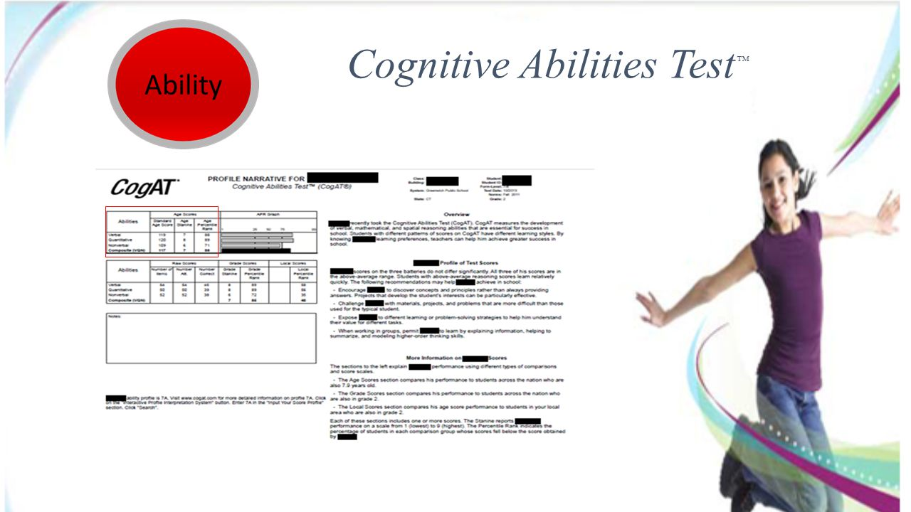 Cognitive Abilities Test