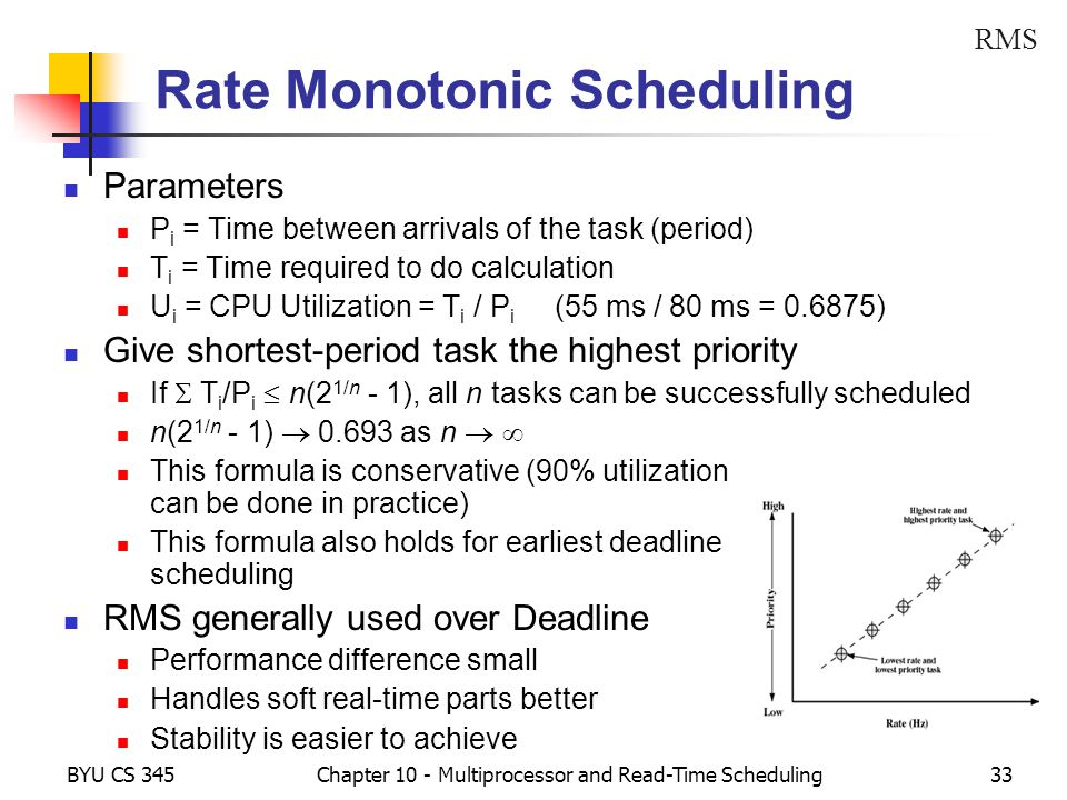 BYU CS 345Chapter 10 - Multiprocessor and Read-Time Scheduling33 Rate Monotonic Scheduling Parameters P i = Time between arrivals of the task (period)