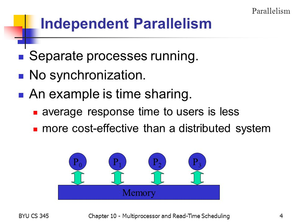 BYU CS 345Chapter 10 - Multiprocessor and Read-Time Scheduling4 Independent Parallelism Separate processes running. No synchronization. An example is