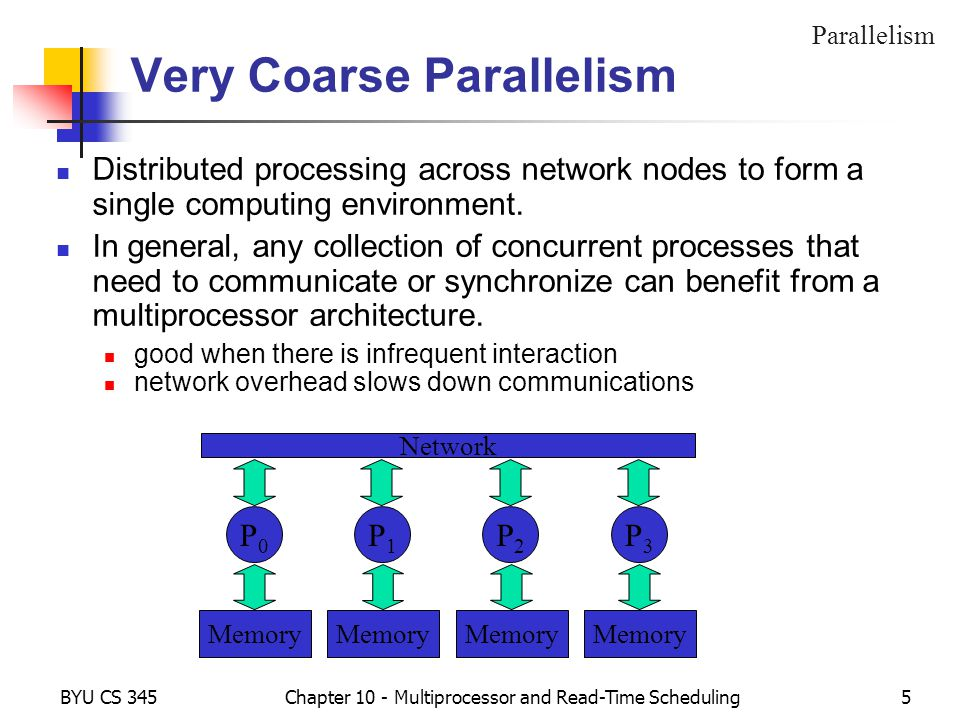 BYU CS 345Chapter 10 - Multiprocessor and Read-Time Scheduling5 Very Coarse Parallelism Distributed processing across network nodes to form a single c
