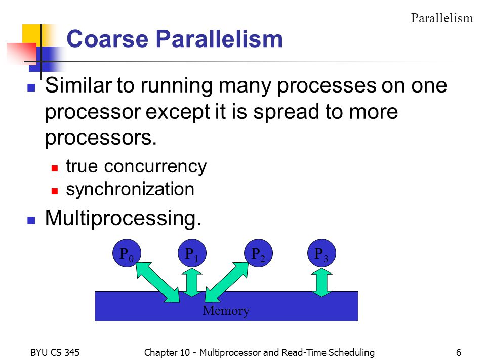 BYU CS 345Chapter 10 - Multiprocessor and Read-Time Scheduling6 Coarse Parallelism Similar to running many processes on one processor except it is spr